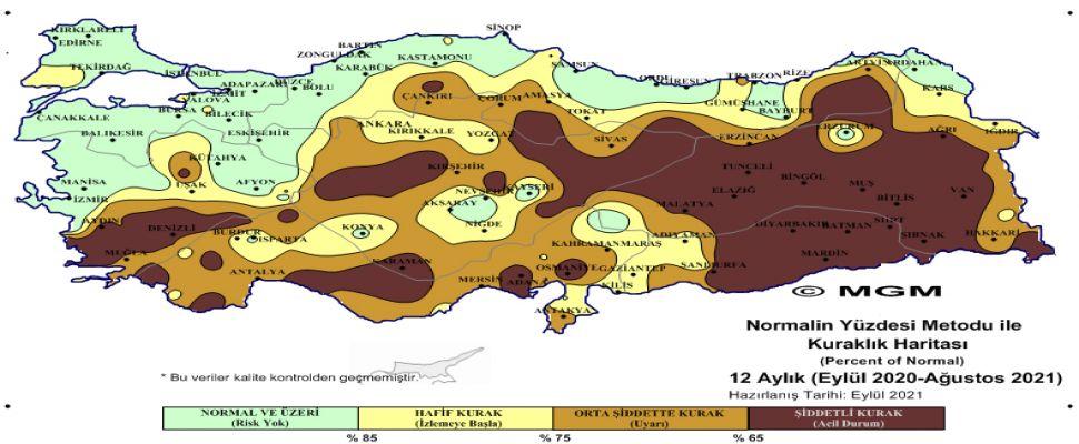 Analiz raporları yayımlandı; Ağustos ayı 'şiddetli kurak' yaşandı